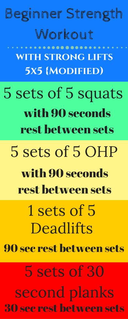 Beginner Strength Workout
