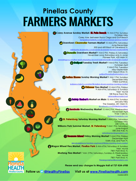 infographic for pinellas county farmers market